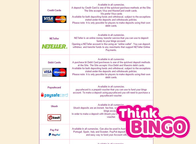 List of Low Fee and Free Prepaid Cards